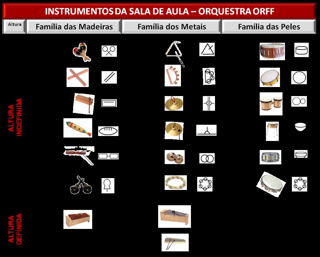 a instrumentos orff (1)
